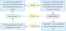 example-diagram-clinton